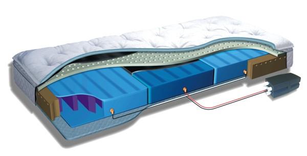 Airbed 2000, 3-Zonen-Luftbett 90 x 200 cm